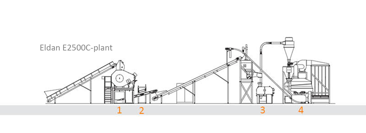 Cable recycling system and machines - sketch.
